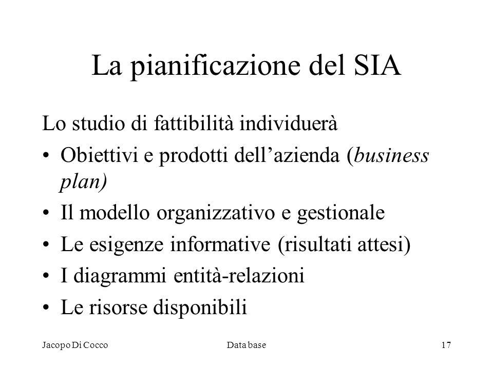 La pianificazione del SIA