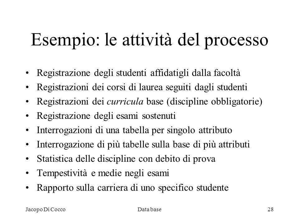 Esempio: le attività del processo