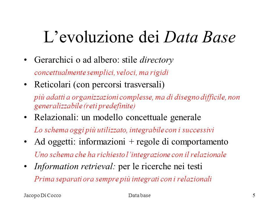 L'evoluzione dei Data Base