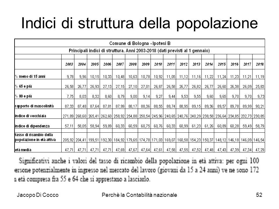Indici di struttura della popolazione