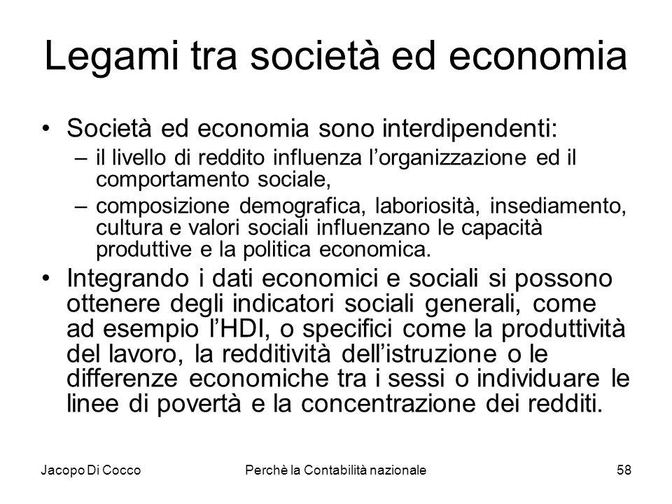Legami tra società ed economia