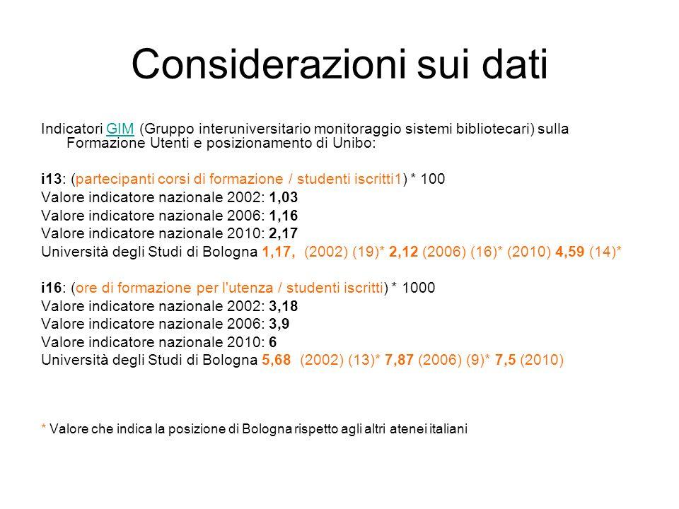 Considerazioni sui dati