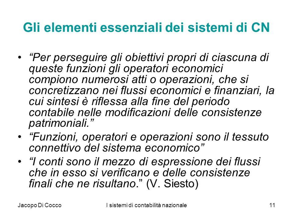 Gli elementi essenziali dei sistemi di CN