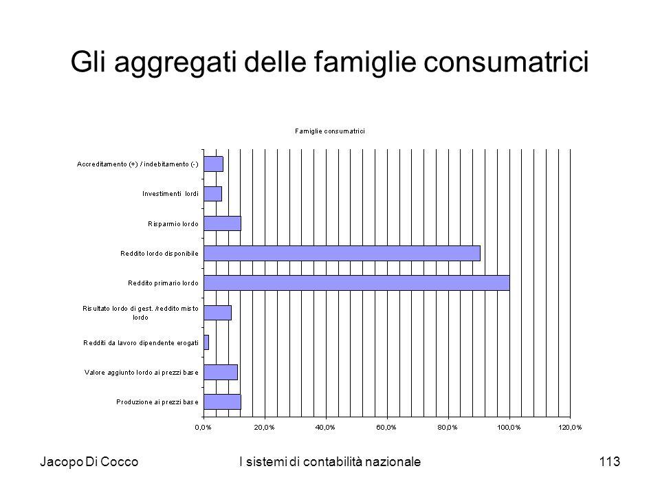 Gli aggregati delle famiglie consumatrici