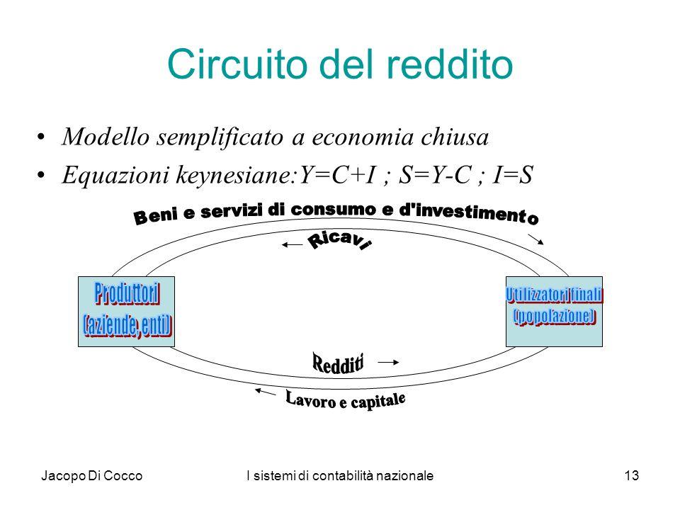 Beni e servizi di consumo e d investimento