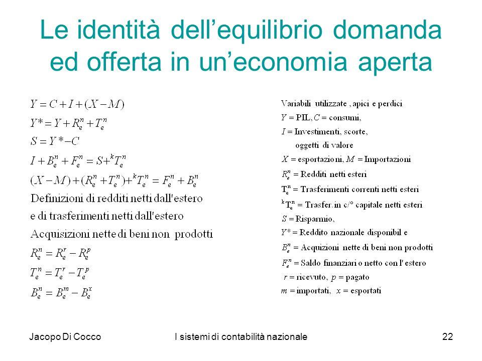 Le identità dell'equilibrio domanda ed offerta in un'economia aperta
