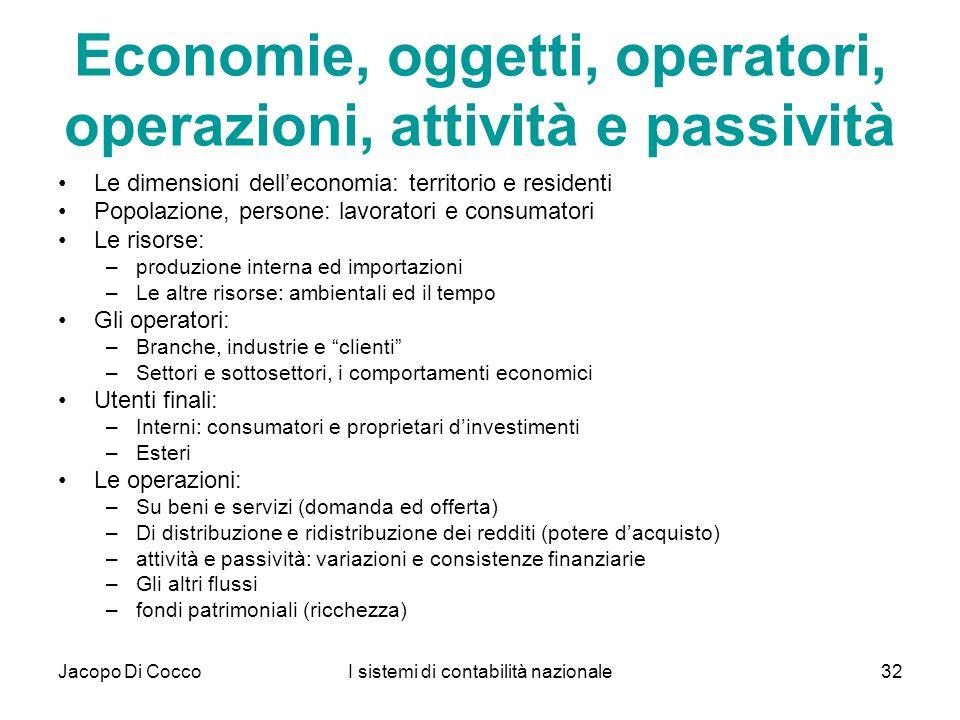 Economie, oggetti, operatori, operazioni, attività e passività
