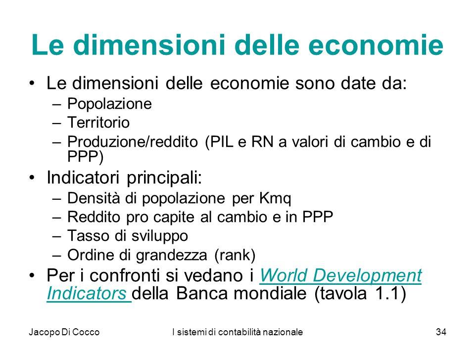 Le dimensioni delle economie