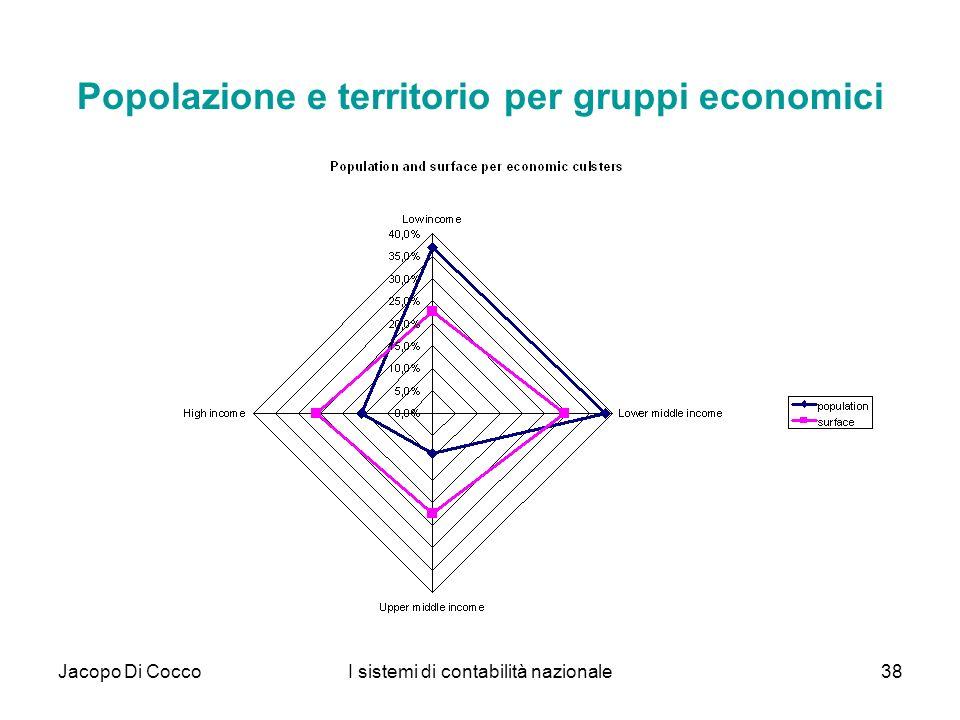 Popolazione e territorio per gruppi economici