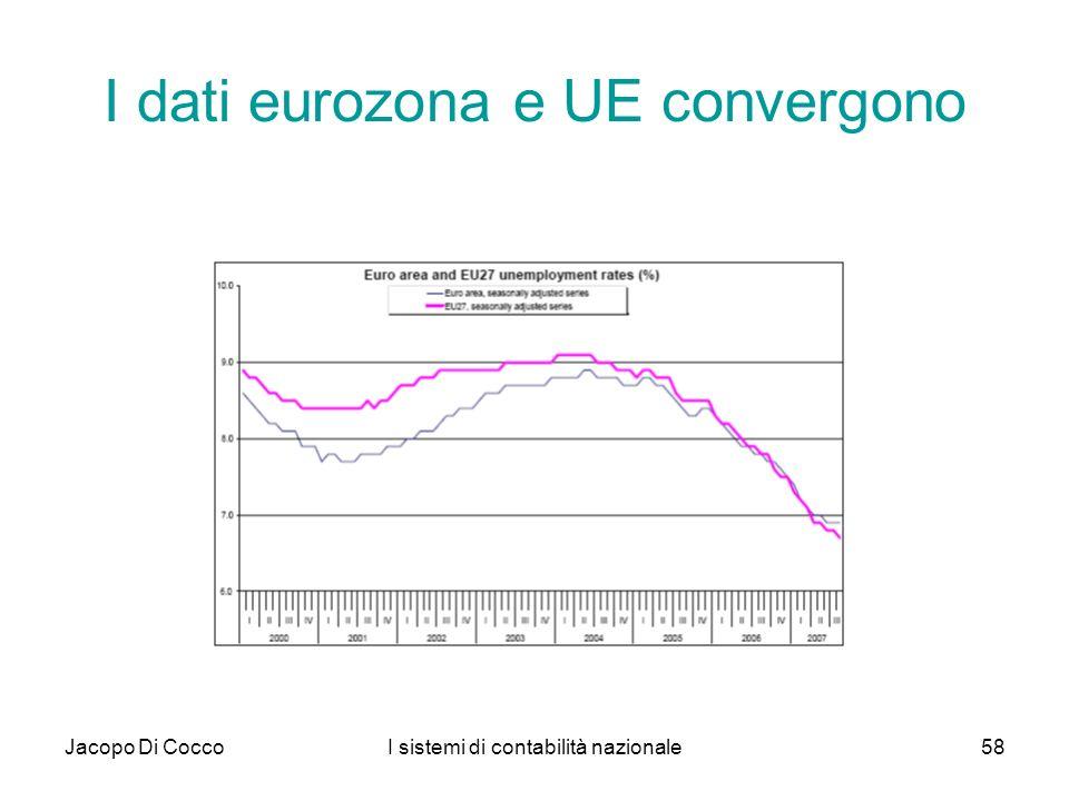 I dati eurozona e UE convergono