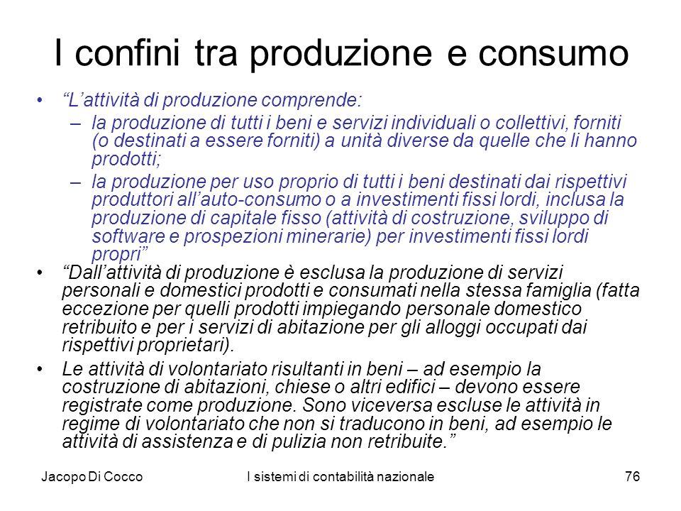 I confini tra produzione e consumo