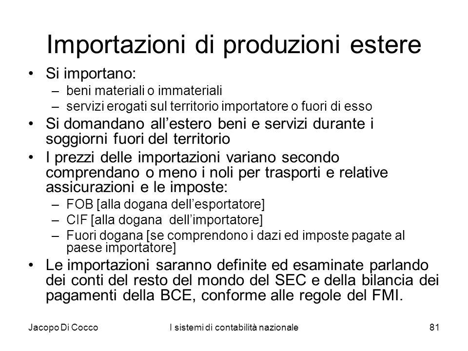 Importazioni di produzioni estere