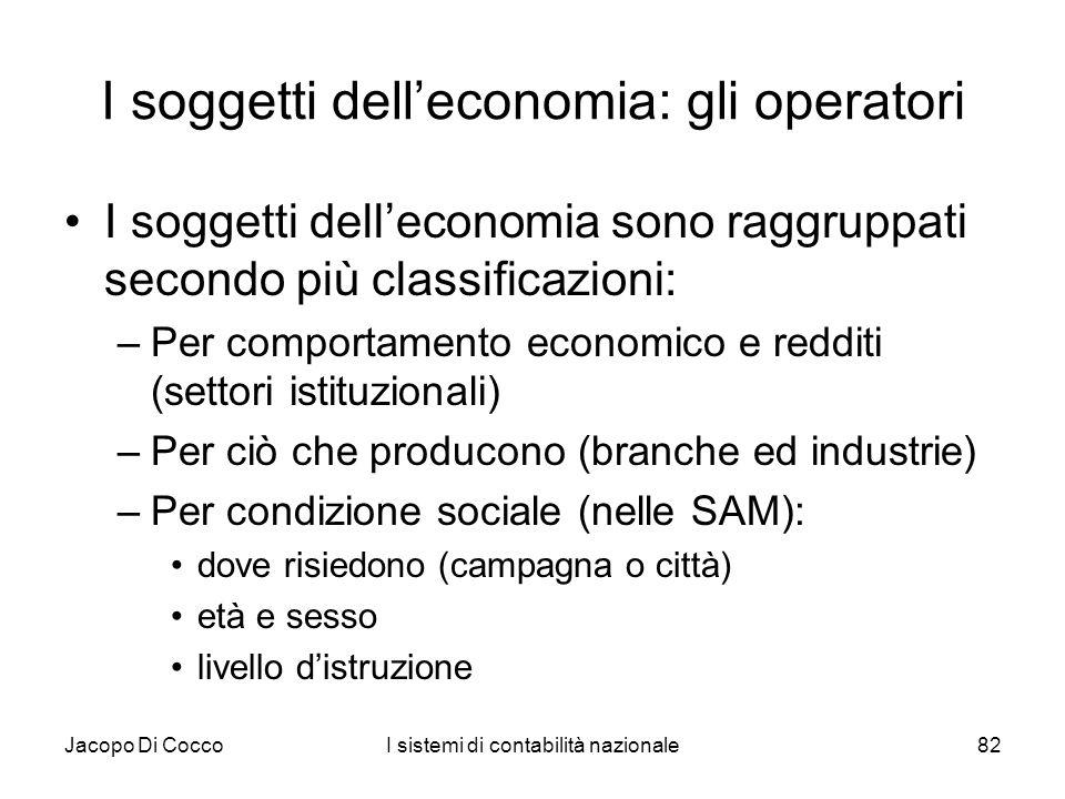 I soggetti dell'economia: gli operatori