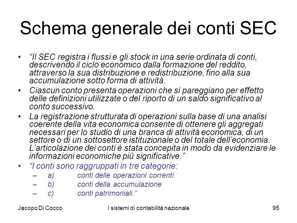 Schema generale dei conti SEC