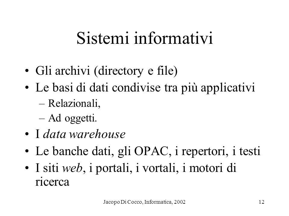 Jacopo Di Cocco, Informatica, 2002