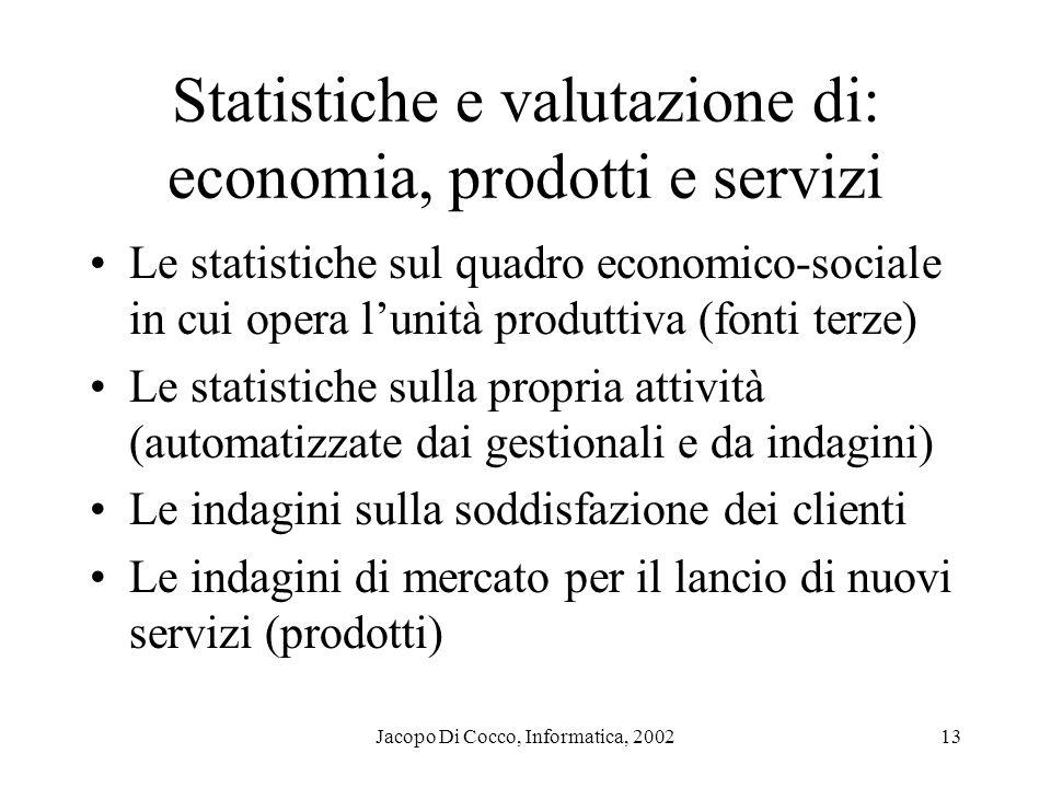 Statistiche e valutazione di: economia, prodotti e servizi
