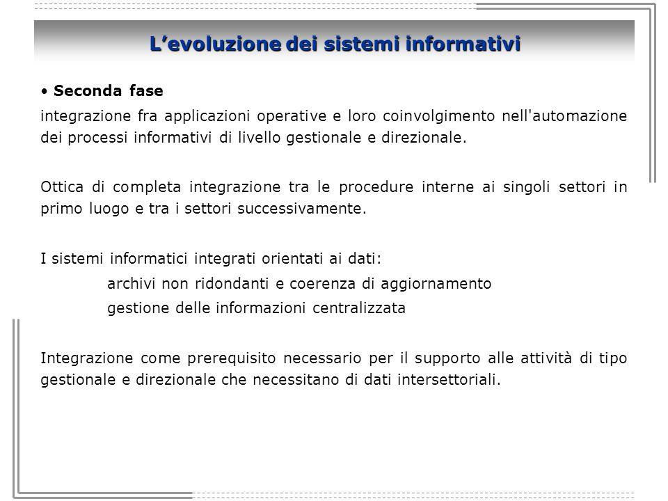 L'evoluzione dei sistemi informativi