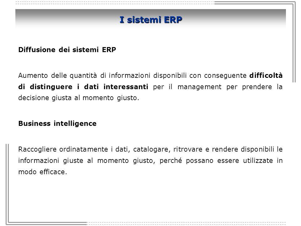 I sistemi ERP Diffusione dei sistemi ERP