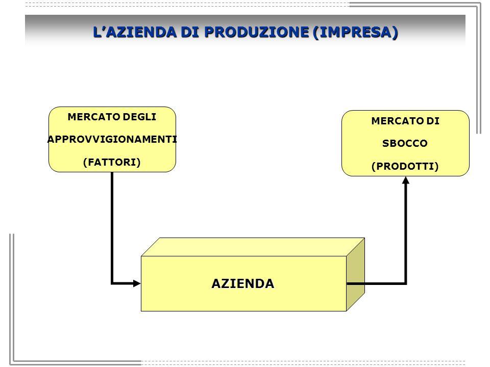 L'AZIENDA DI PRODUZIONE (IMPRESA)