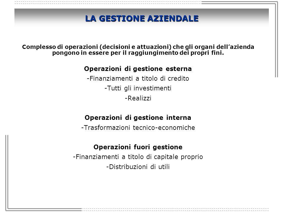 LA GESTIONE AZIENDALE Operazioni di gestione esterna