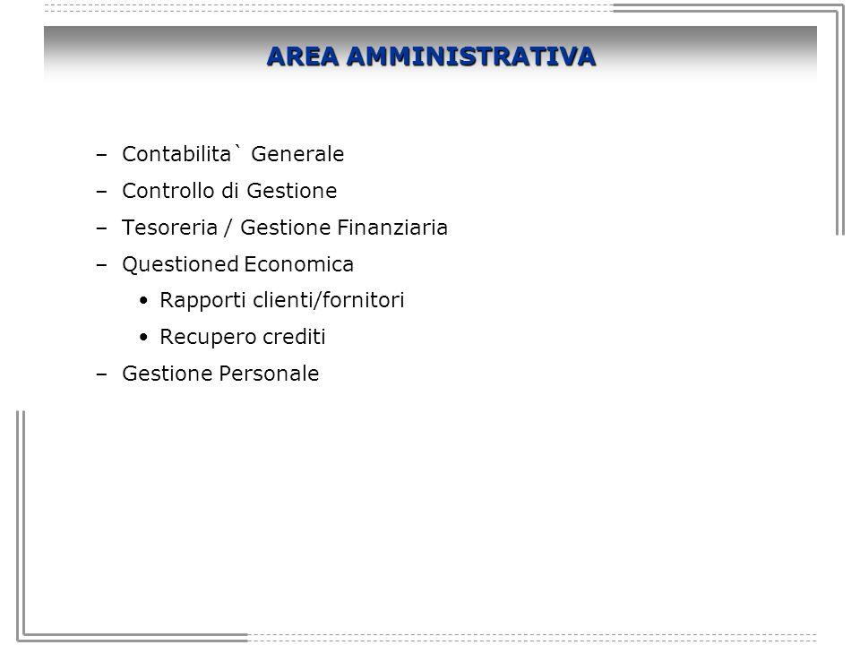 AREA AMMINISTRATIVA Contabilita` Generale Controllo di Gestione