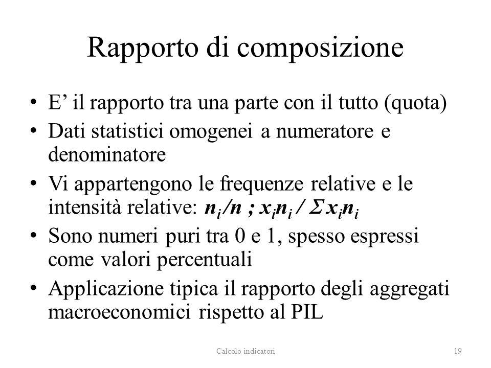 Rapporto di composizione