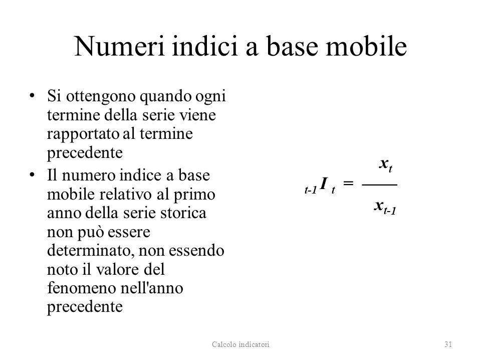 Numeri indici a base mobile