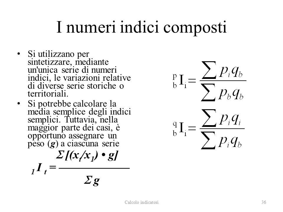 I numeri indici composti