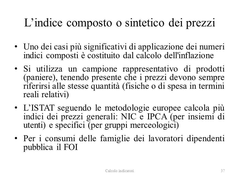 L'indice composto o sintetico dei prezzi