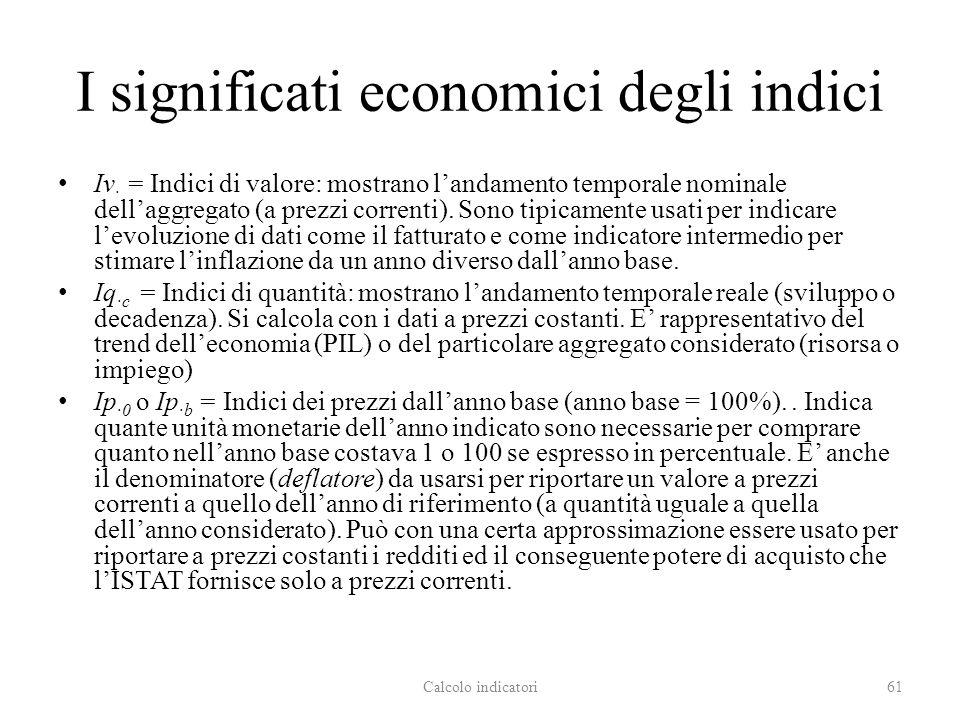 I significati economici degli indici