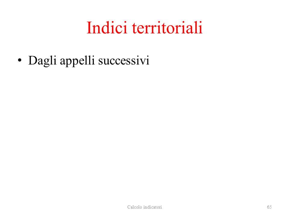 Indici territoriali Dagli appelli successivi Calcolo indicatori