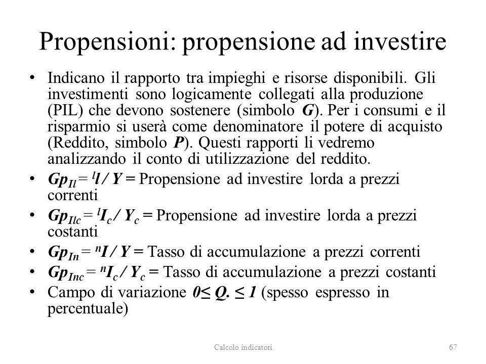 Propensioni: propensione ad investire