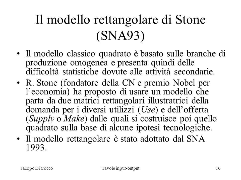 Il modello rettangolare di Stone (SNA93)