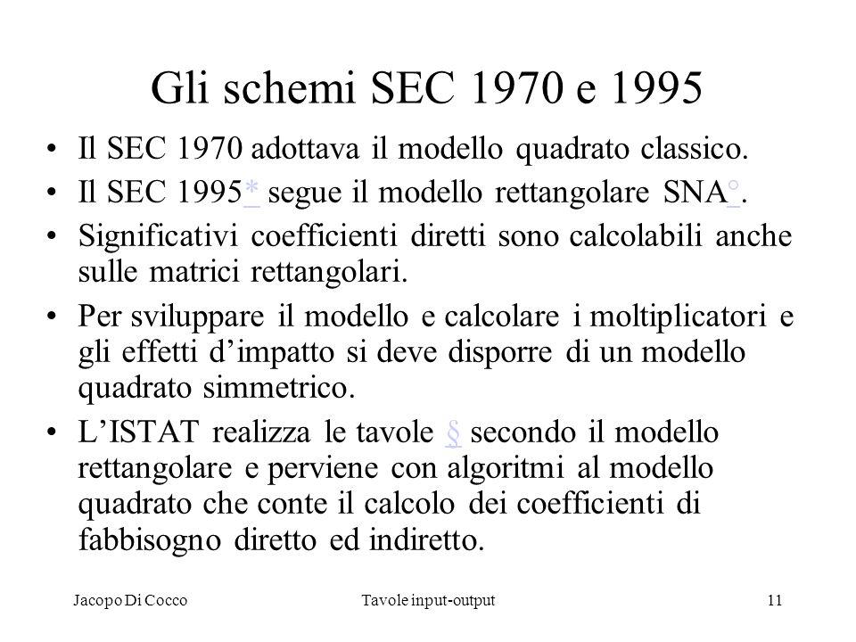 Gli schemi SEC 1970 e 1995 Il SEC 1970 adottava il modello quadrato classico. Il SEC 1995* segue il modello rettangolare SNA°.