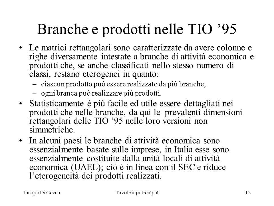Branche e prodotti nelle TIO '95