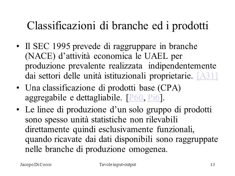 Classificazioni di branche ed i prodotti