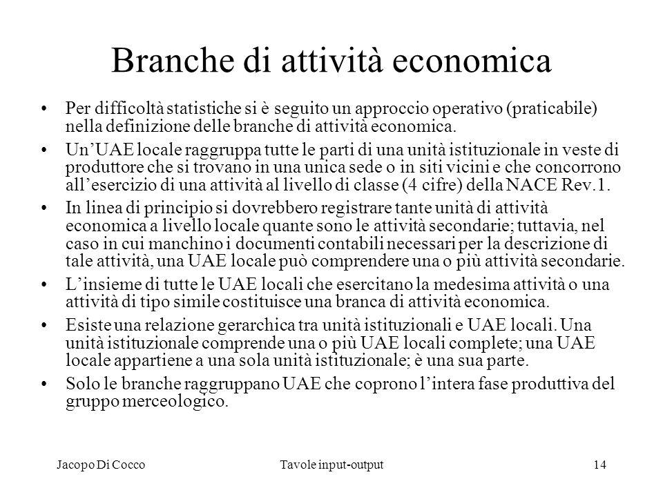 Branche di attività economica