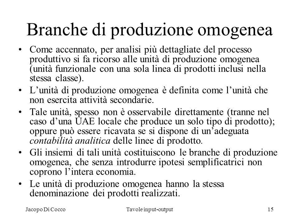 Branche di produzione omogenea