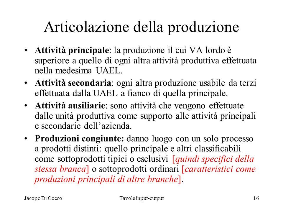 Articolazione della produzione