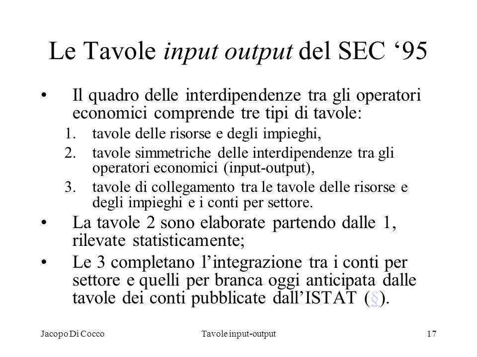 Le Tavole input output del SEC '95