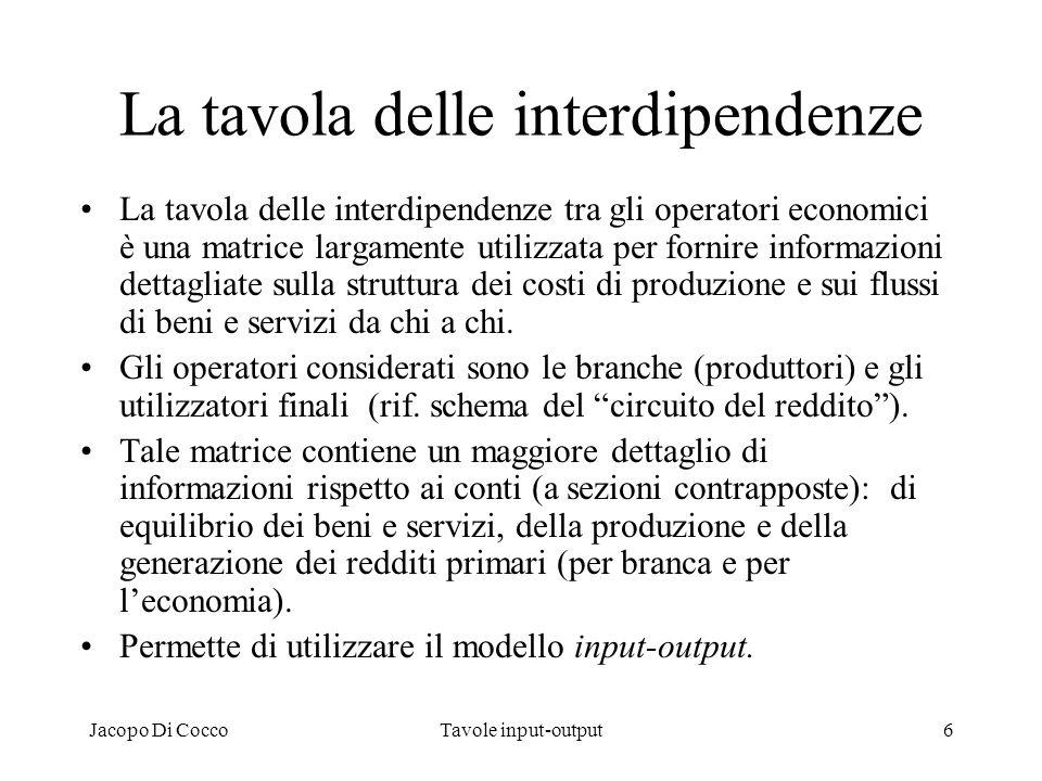 La tavola delle interdipendenze
