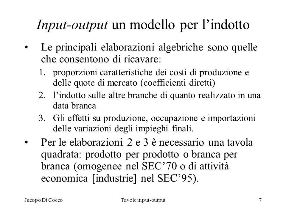 Input-output un modello per l'indotto