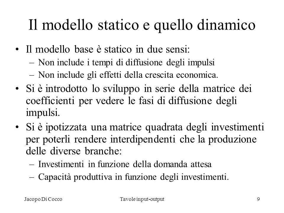 Il modello statico e quello dinamico