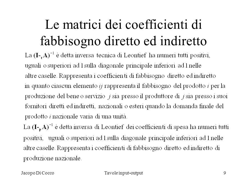Le matrici dei coefficienti di fabbisogno diretto ed indiretto