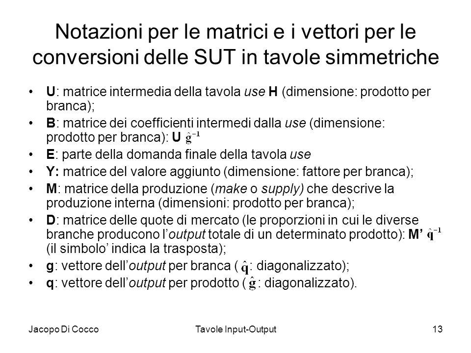 Notazioni per le matrici e i vettori per le conversioni delle SUT in tavole simmetriche
