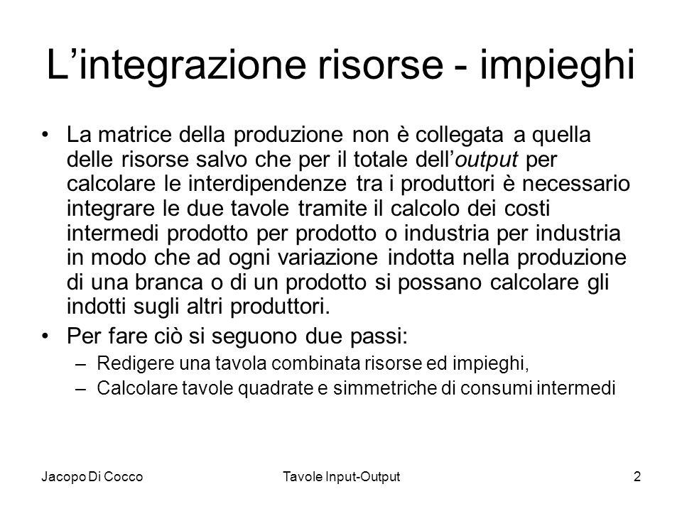 L'integrazione risorse - impieghi