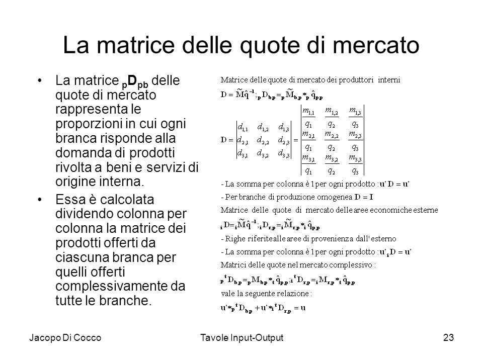 La matrice delle quote di mercato