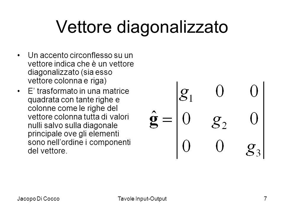 Vettore diagonalizzato