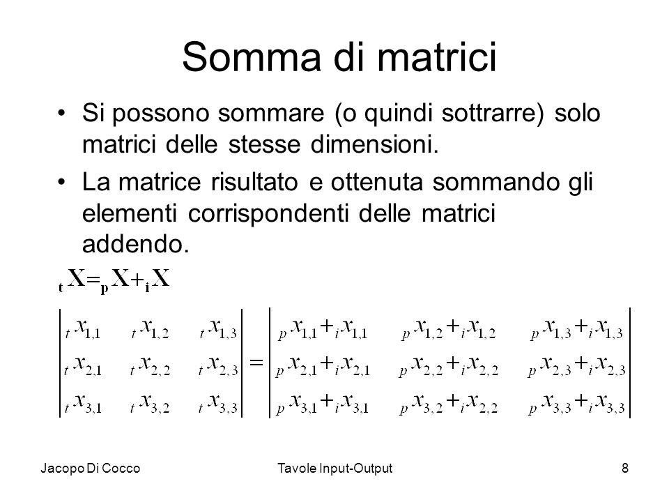 Somma di matrici Si possono sommare (o quindi sottrarre) solo matrici delle stesse dimensioni.