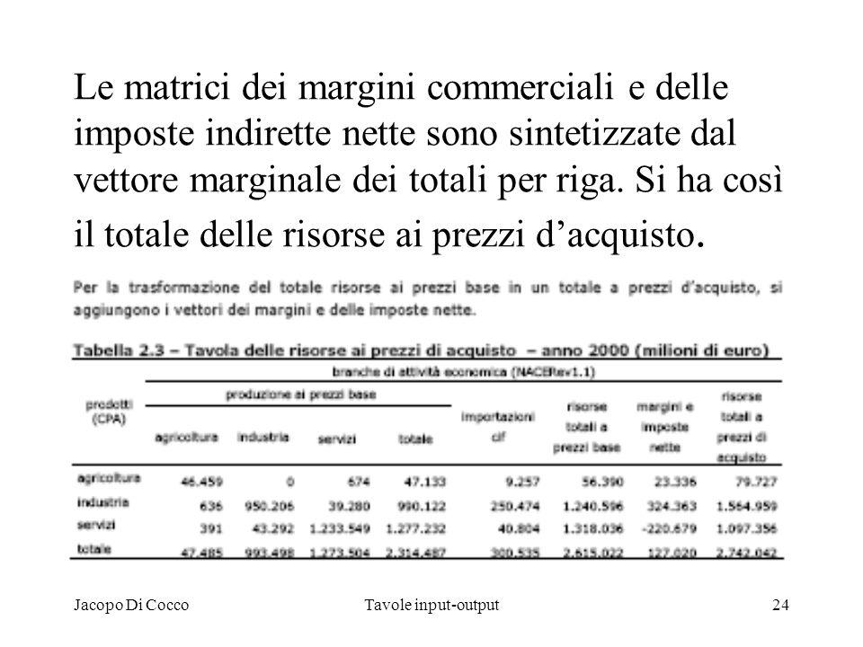Le matrici dei margini commerciali e delle imposte indirette nette sono sintetizzate dal vettore marginale dei totali per riga. Si ha così il totale delle risorse ai prezzi d'acquisto.